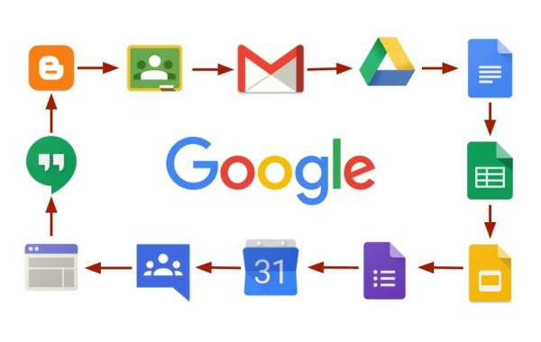How to Create Flowcharts in Google Docs