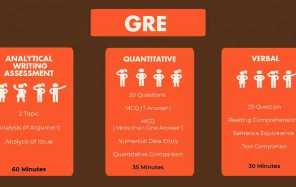 Know These Things Before Giving the GRE
