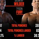 Wilder vs Fury 3 Live Profile Picture