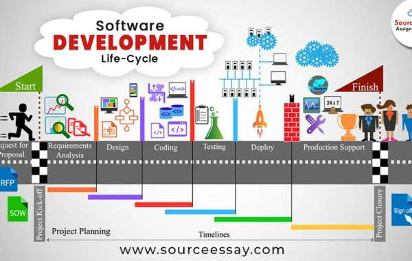 Software Development Life-Cycle